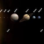 Plans de trajectoire des planètes du système solaire