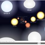 L'échelle de l'univers, vue interactive