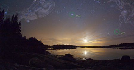 Peut-on observer un coucher de lune rousse sur la mer ?