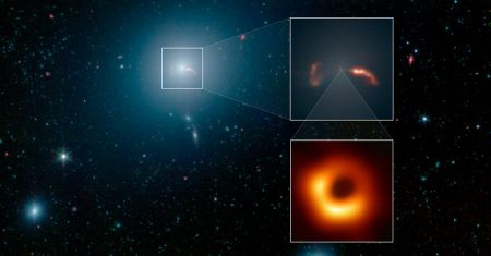 La galaxie, le jet et un trou noir entré dans l'histoire
