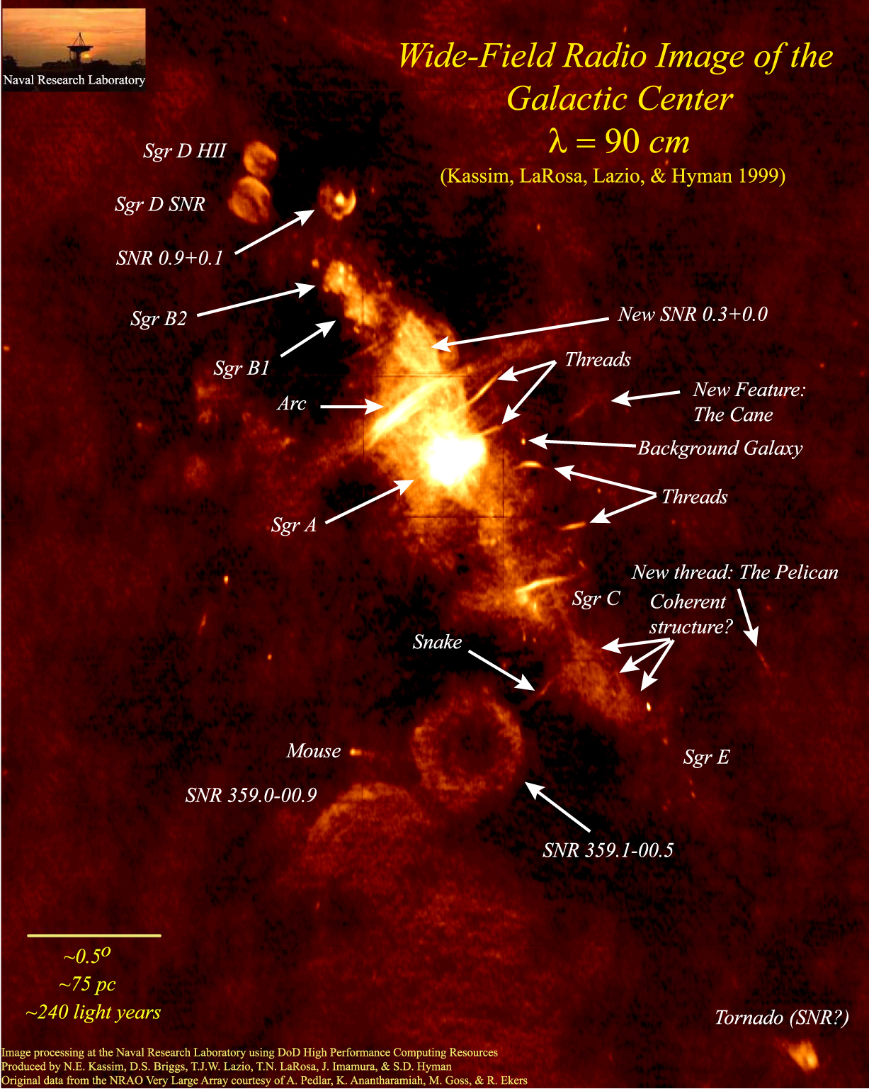 Le centre galactique: un mystère radio