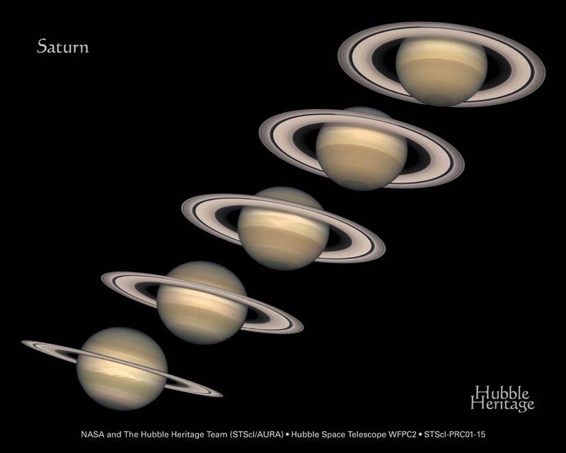 Les saisons de Saturne