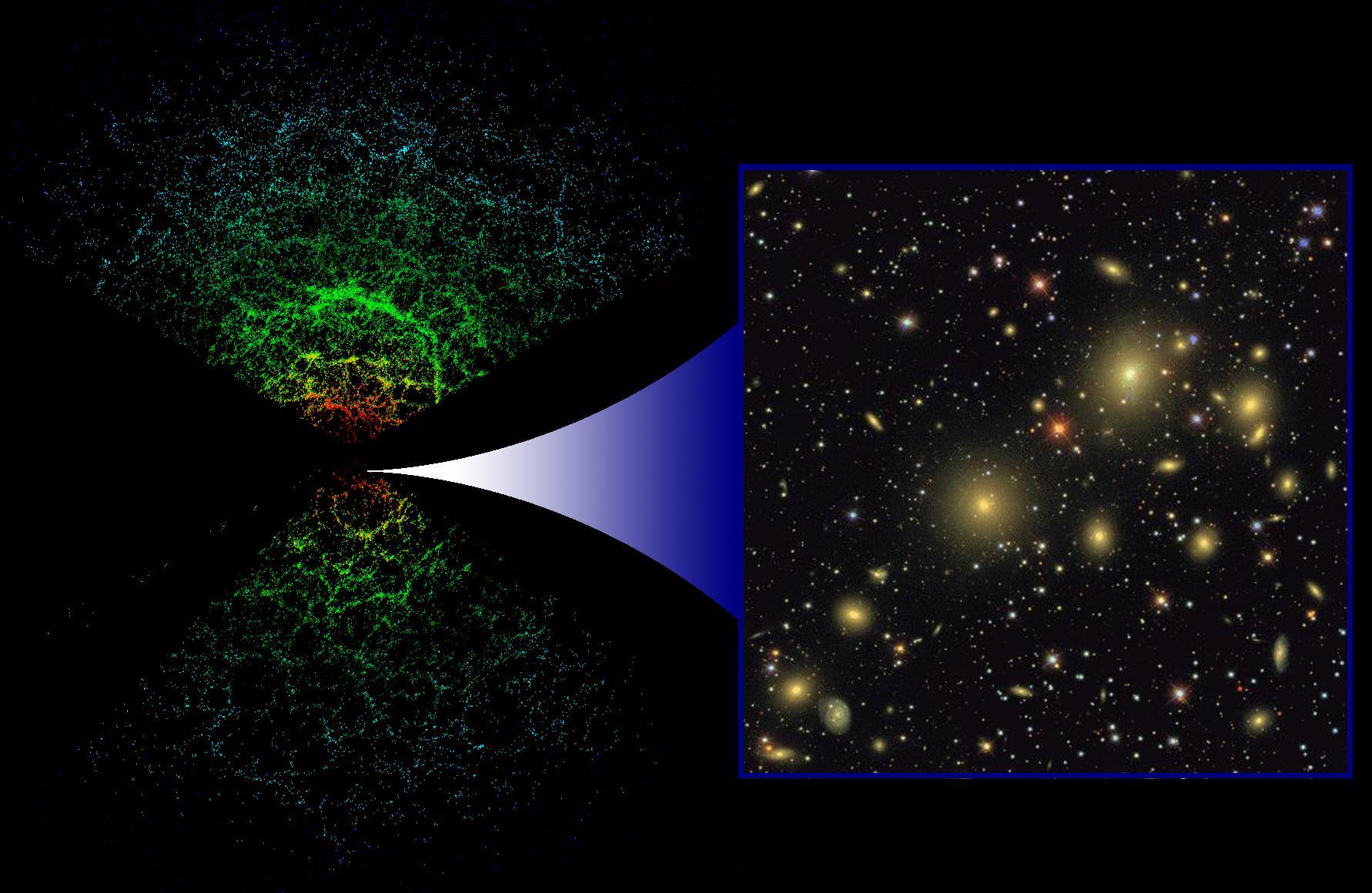 La carte de l\'univers en 3D du SDSS