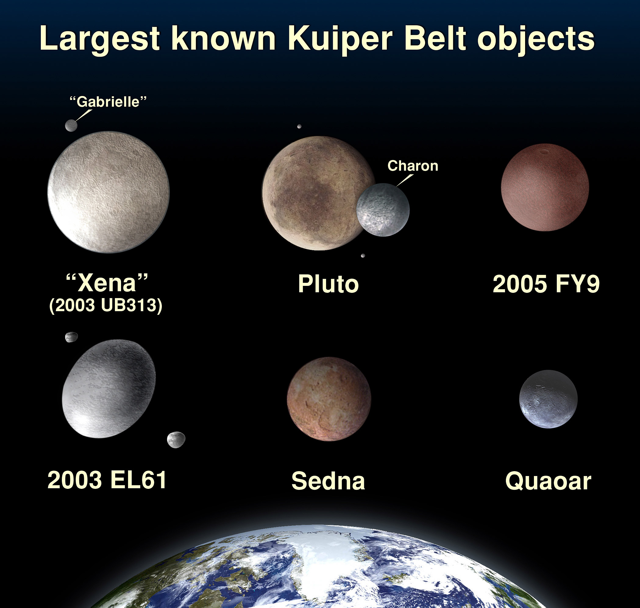 Haumea, nouvelle princesse du système solaire externe