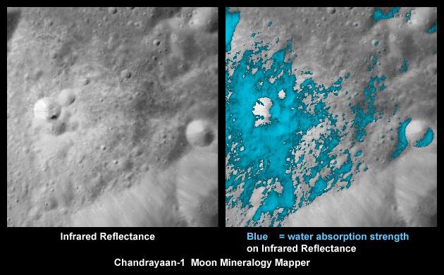 De l\'eau sur la Lune