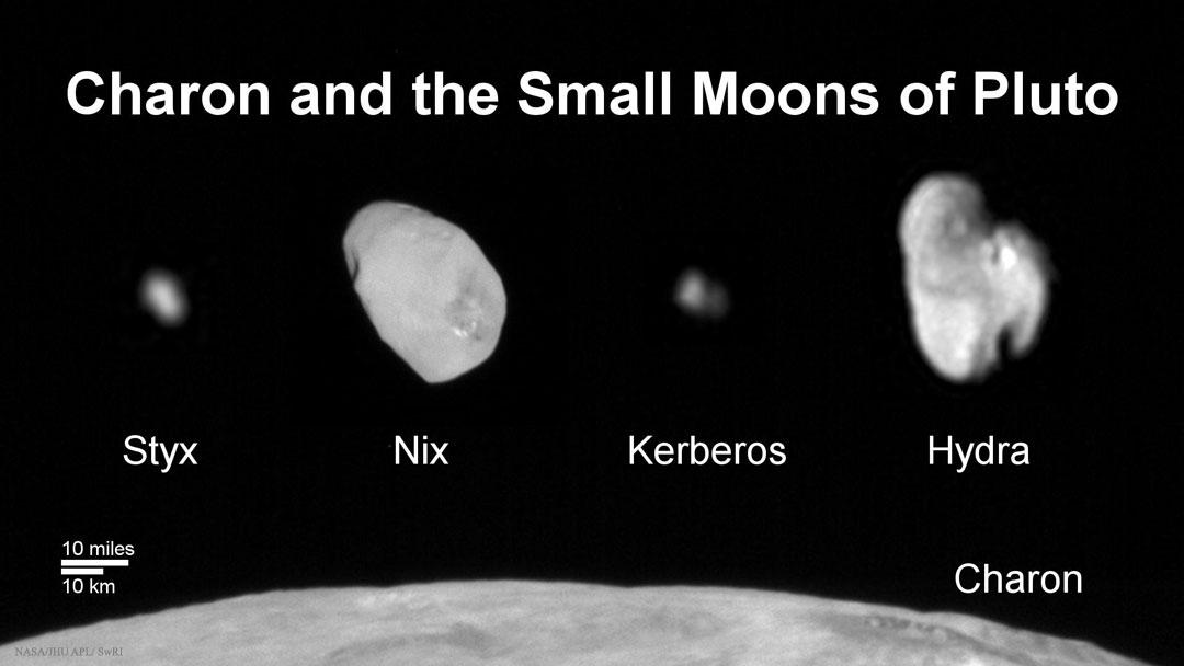 Portrait de famille des lunes de Pluton