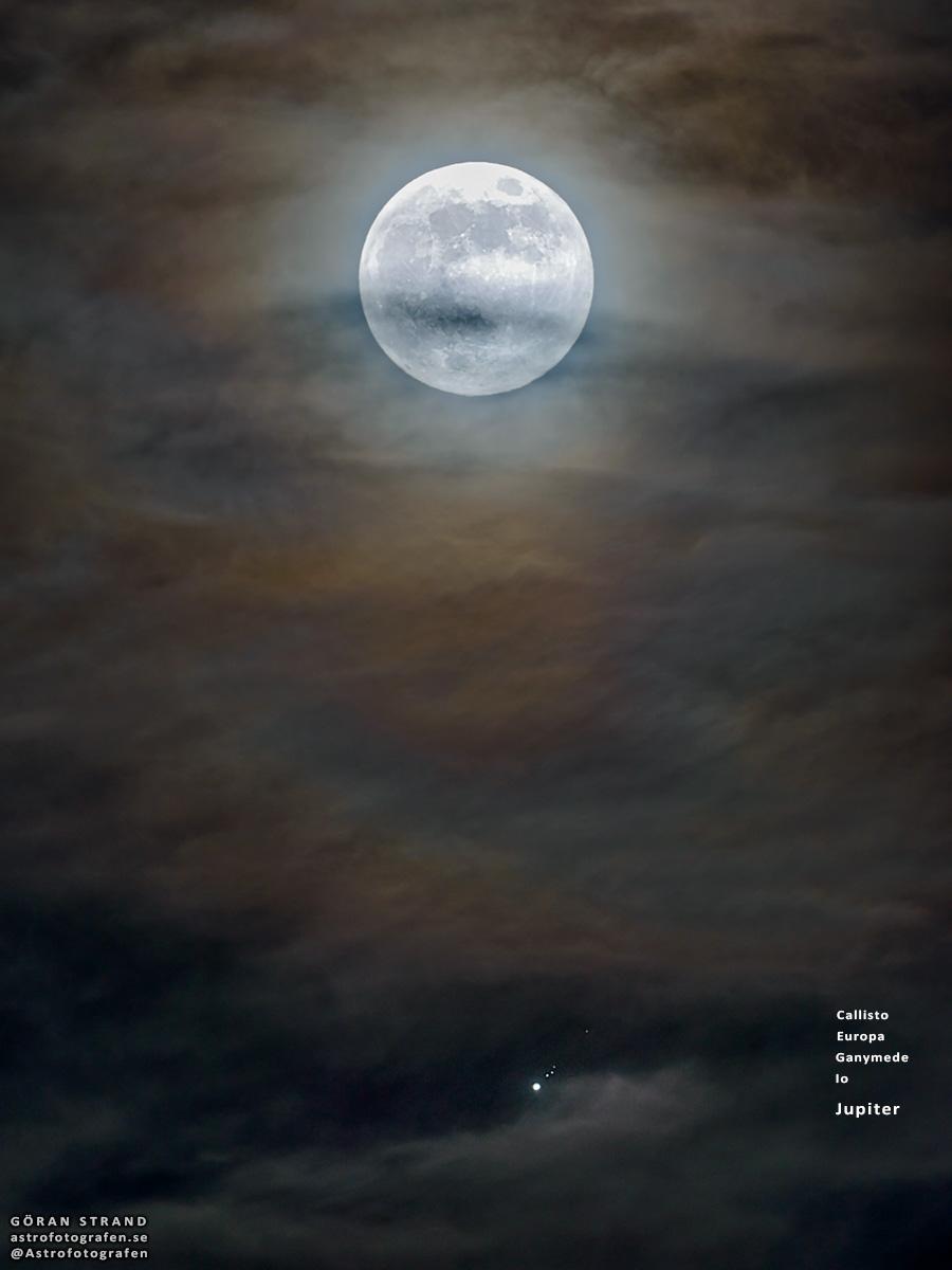 Lunes et Jupiter