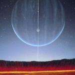 Une année d'estimation des dangers astronomiques