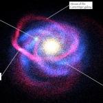Naine du Grand Chien: la nouvelle galaxie la plus proche