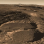 Grands glaciers souterrains sur Mars