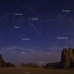 Une nuit au Sahara
