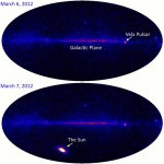 Eruption solaire dans le ciel gamma