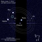 5 lunes pour Pluton
