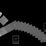Portrait du Système solaire