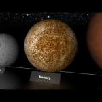 Taille comparée des planètes et des étoiles