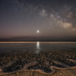 Réflexions sur la zone habitable