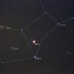 Mars, Cérès et Vesta