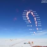 Analemme antarctique pour l'équinoxe