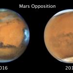 Mars à l'opposition