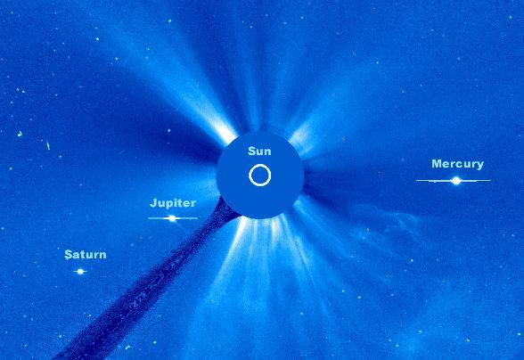 Des planètes dans le Soleil