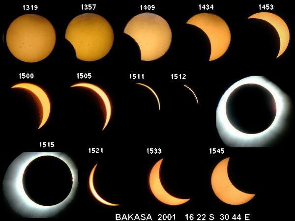 Séquence de l\'éclipse de Bakasa