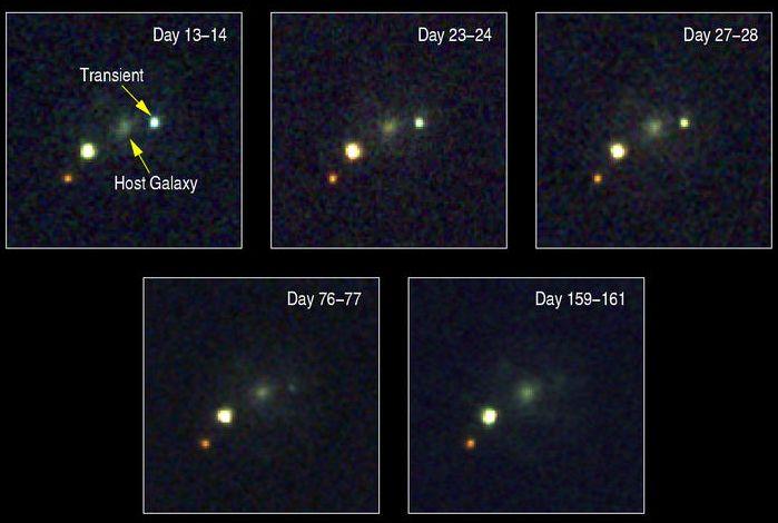 Sursaut gamma et supernova