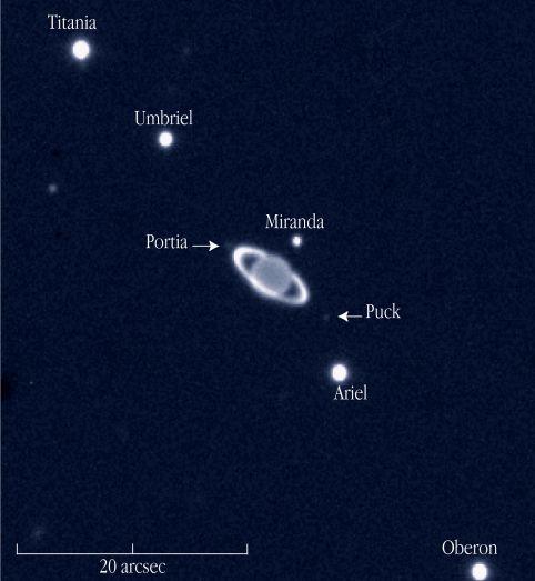 Uranus, la planète cerclée