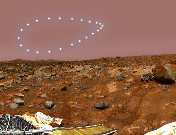 Analemne martien