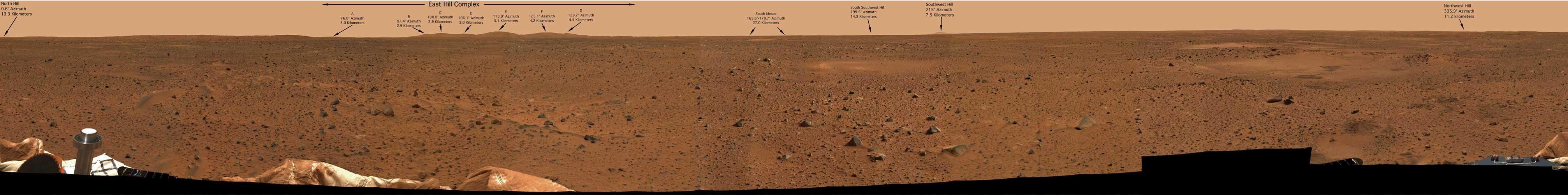 Panorama annoté de Mars