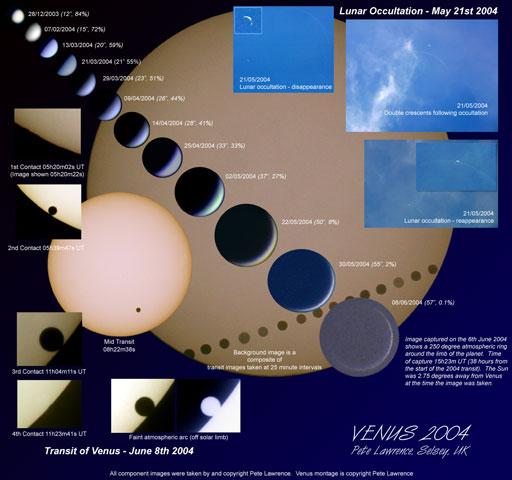 Une rare éclipse solaire vénusienne annulaire