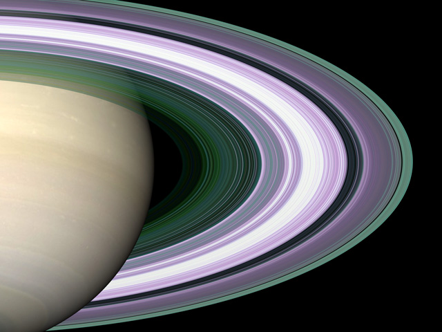 La taille des particules des anneaux de Saturne