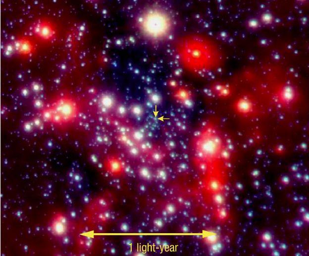 Au centre de la Voie Lactée