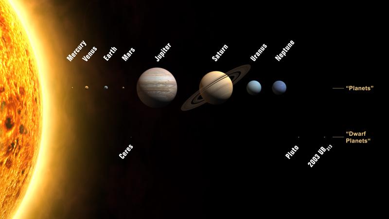 Le nouveau Système Solaire