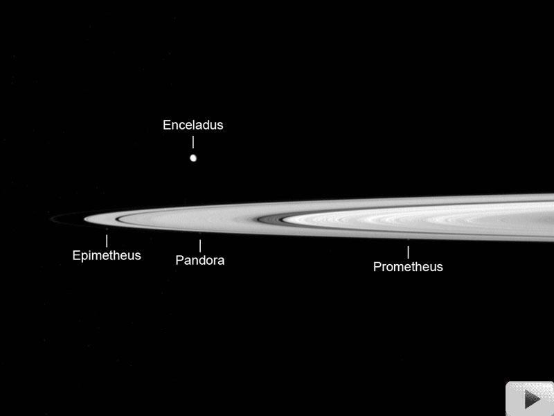 Cassini traversant le plan des anneaux de Saturne