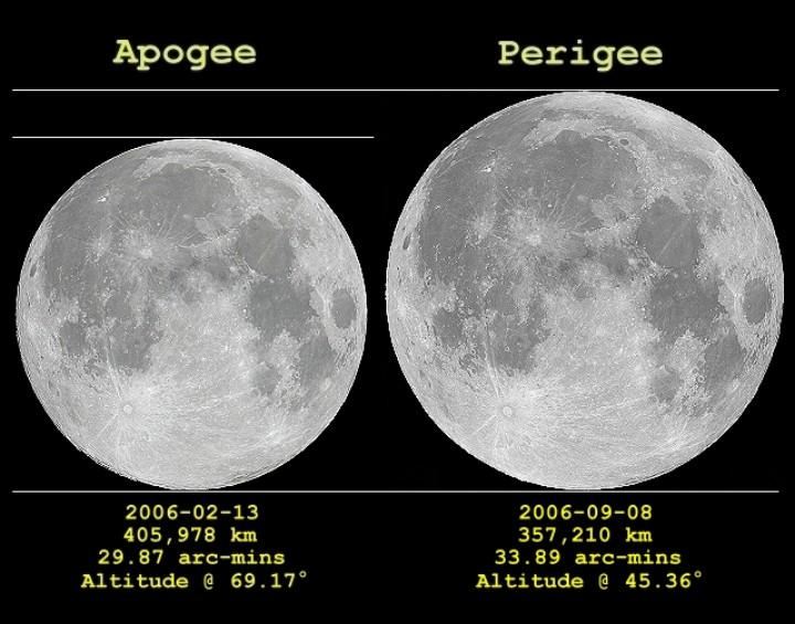 Petite et grosse Lune