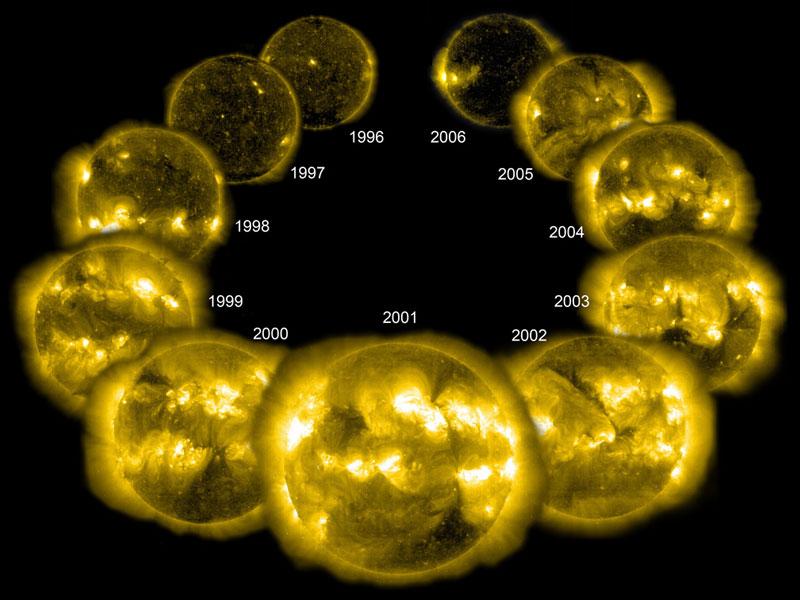 Un cycle solaire complet vu par SOHO