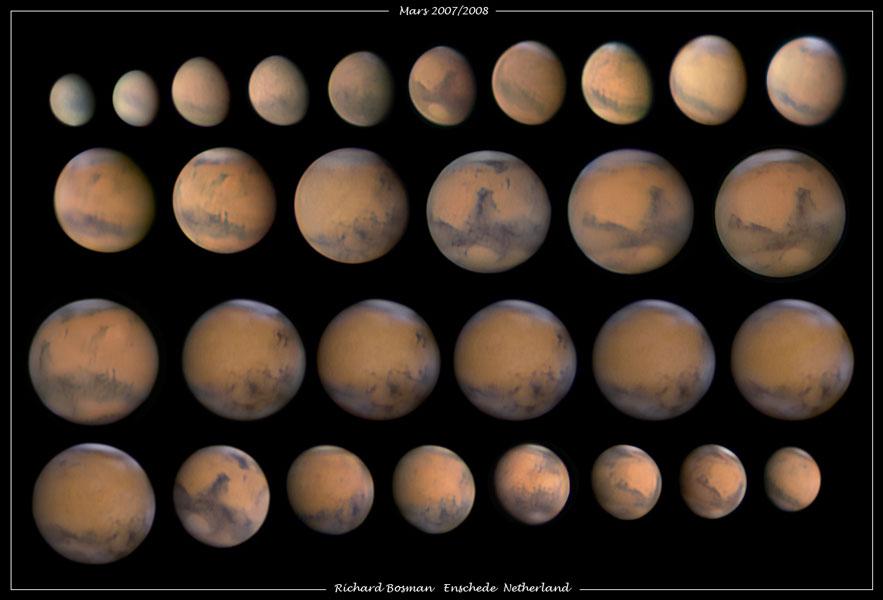 La variation de la taille apparente de Mars