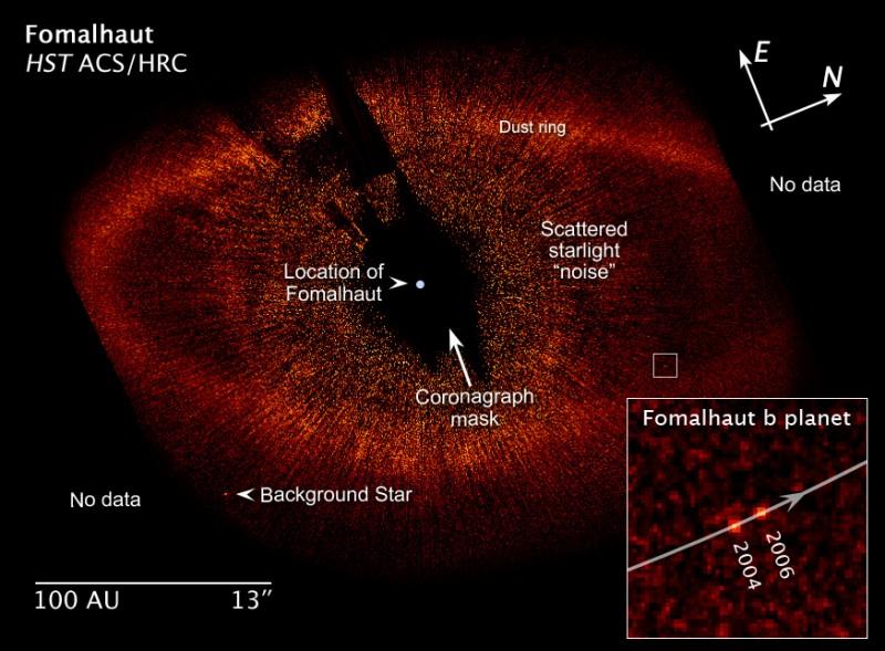 Découverte d'une planète autour de Fomalhaut