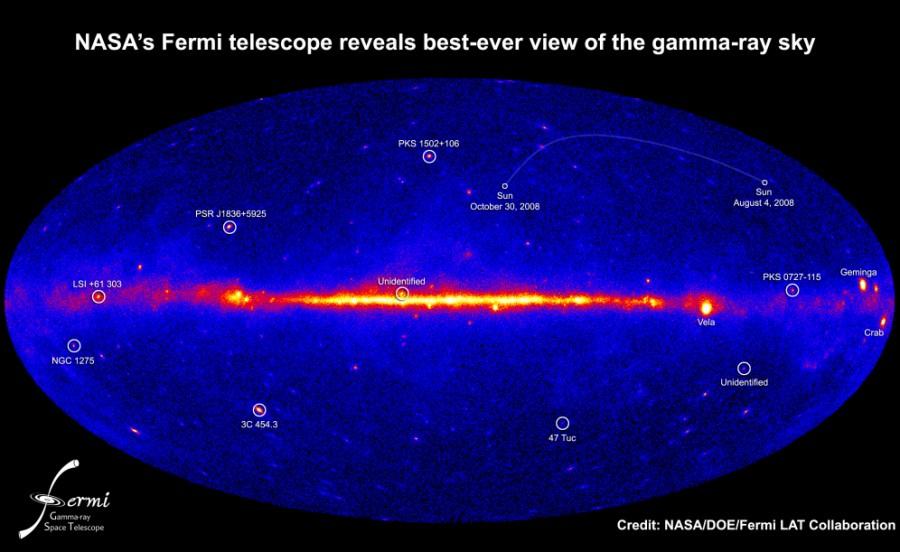 Ce qui brille dans le ciel de Fermi