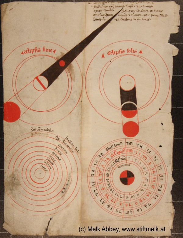 Un fragment d\'astronomie médiévale issu de l\'Abbaye de Melk