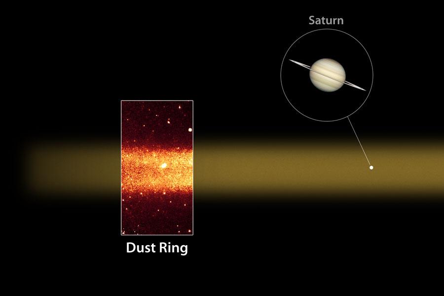 Anneau géant autour de Saturne