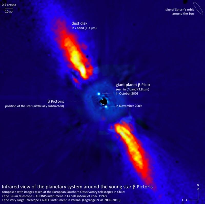 Une planète géante pour beta Pictoris