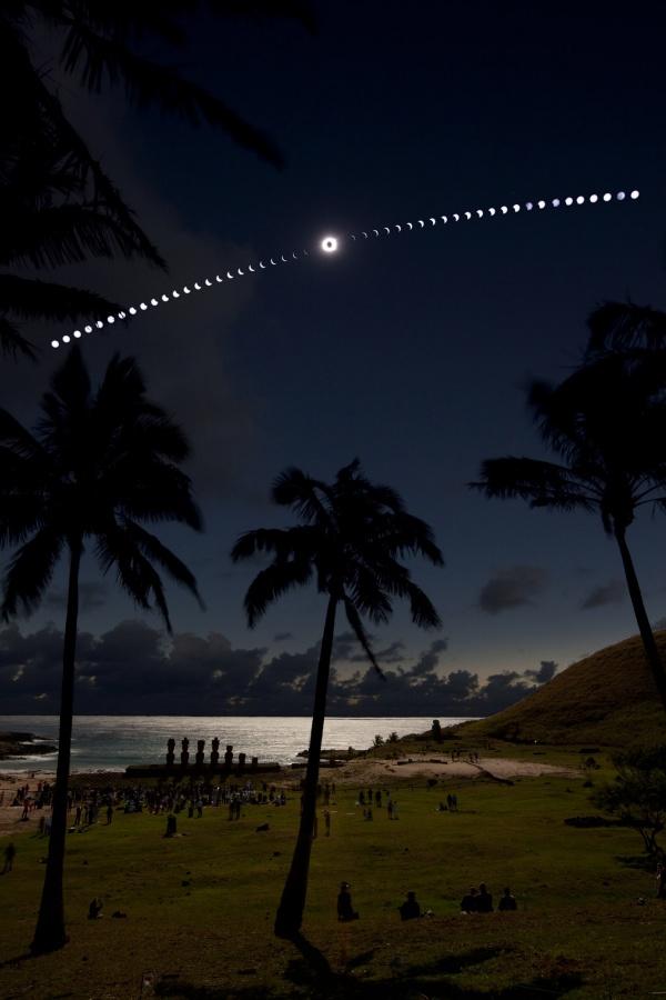 Eclipse à la plage