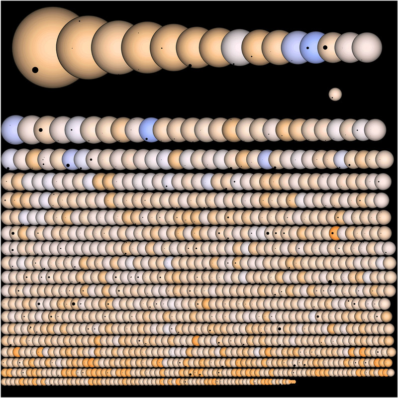Les soleils et les planètes de Kepler