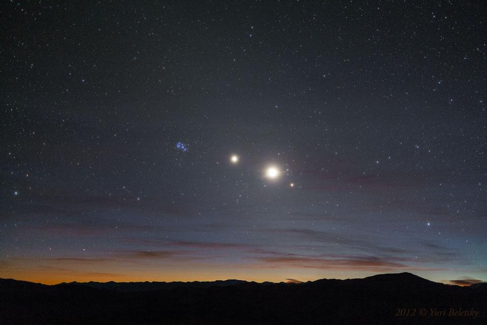Alignement de planètes et d\'étoiles
