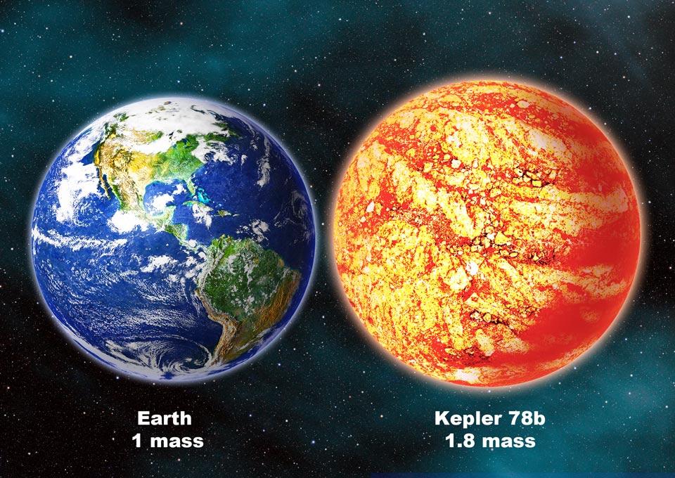 Kepler 78b, planète de taille terrestre