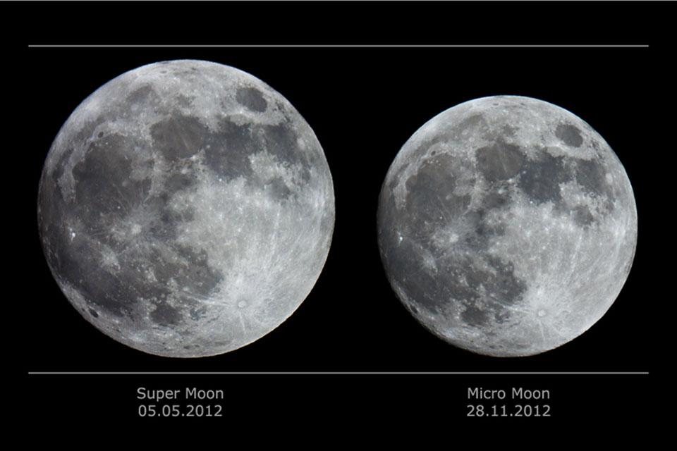 Super Lune contre Mini Lune