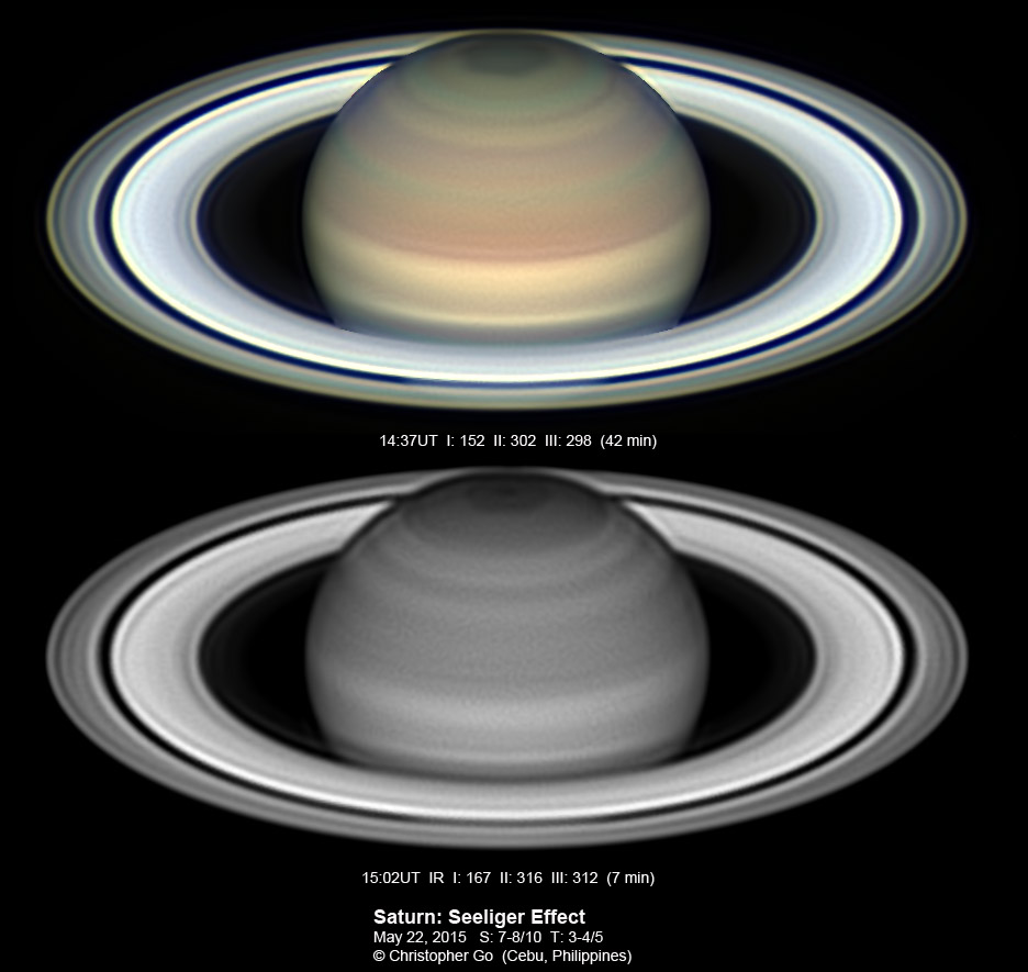 Saturne à l\'opposition