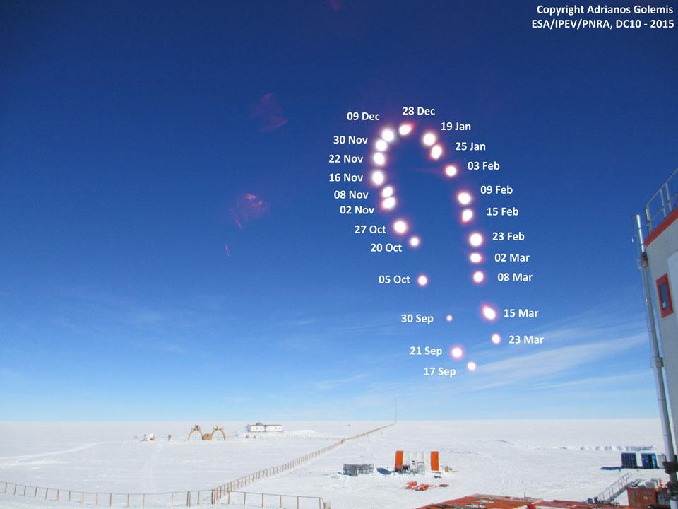 Analemme antarctique pour l\'équinoxe