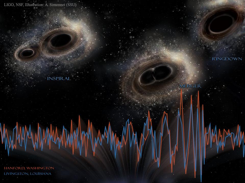 Détection historique des ondes gravitationnelles